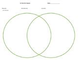Cell Type Venn Diagrams