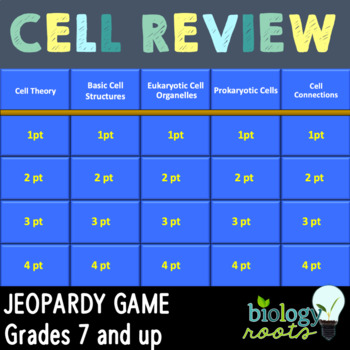 Cell Unit Jeopardy Review Game