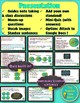 Cell Unit: Meiosis Lesson (presentation, activity, and notes)