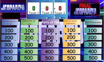 Cell Unit Review Jeopardy Game, Middle School Science, Life science, 6-8 Science