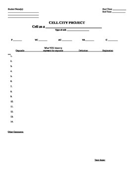 Cell as a City Project
