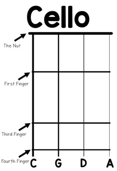 Cello Fingering Chart