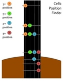 Cello Position Finder Chart (1st 2nd 3rd and 4th)
