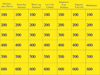 Cells & Cell Transport Jeopardy Review Game
