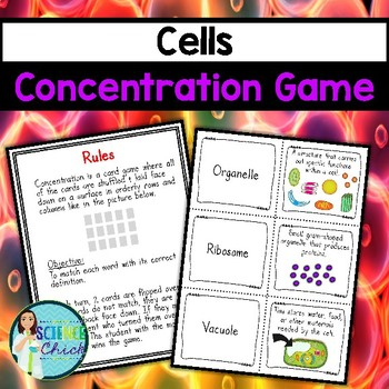 Cells Concentration Game