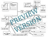 Cells Concept Map and Answer Key