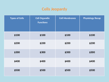 Cells Jeopardy Game