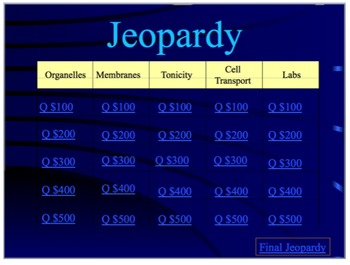 Cells Jeopardy powerpoint review game