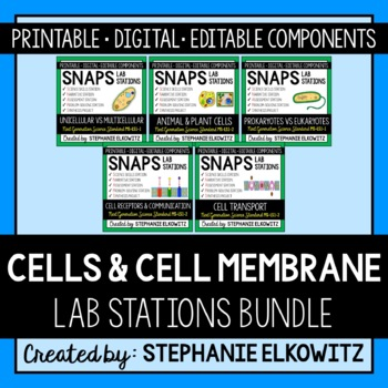Cells Lab Stations Bundle