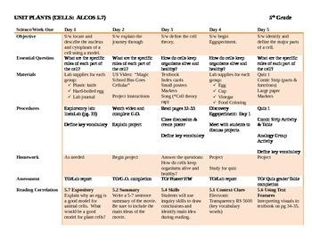 Cells UNIT PLANS