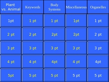 Cells & Living Systems Jeopardy