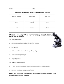 Cells & Microscopes Vocabulary Square