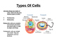 Cells, Microscopes and Fractionation