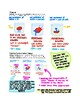 Cells & Membrane Transport Study Guide / Notes