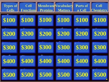 Cells Structure and Function Jeopardy Review Game
