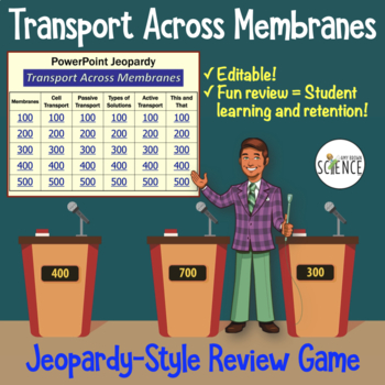 Cellular Transport Across the Membrane Powerpoint Jeopardy Review