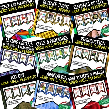 Cells Word Wall 34 Pennants (Life Science Word Wall)
