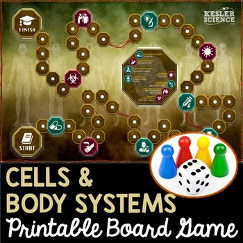 Cells and Body Systems Themed Board Game - Editable Cards