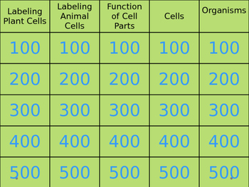 Cells and Microorganisms Jeopardy with Quiz 5th Grade