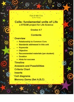 Science - Cells: fundamental units of Life