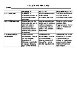 Cells in the Headlines Activity and Rubric