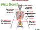 Cells,Skeletal & Muscular Systems: Bones and Organ Protection - MAC Gr. 3-8