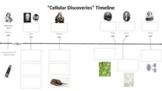 """""""Cellular Discoveries"""" Timeline"""