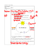 Cellular Energy Unit Photosynthesis and Cellular Respiration