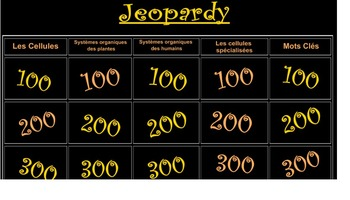 Cellular Organization Jeopardy - french edition
