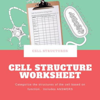 Cellular Part & Functions Checksheet
