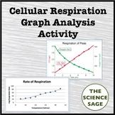 Cellular Respiration Graph Analysis Activity