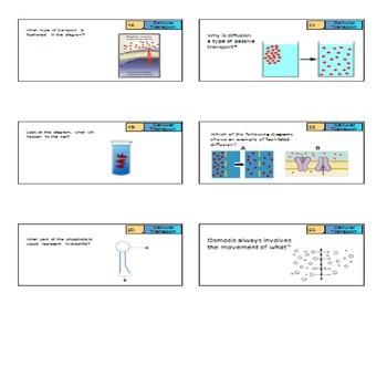 Cellular Transport(CELL MEMBRANE)