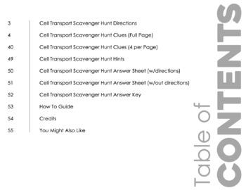 Cellular Transport Scavenger Hunt for Review or Assessment