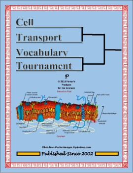 Cellular Transport Vocabulary Tournament Madness Bracket Challenge!