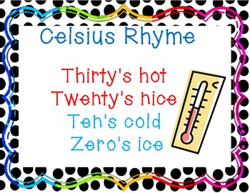 Celsius Rhyme
