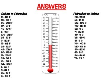 Celsius and Fahrenheit Race