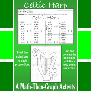 Celtic Harp - A Math-Then-Graph Activity - Solving Proportions