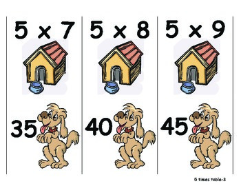 Center Activity for Multiplication Times Tables 5 thru 8