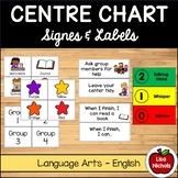 Center Chart EN