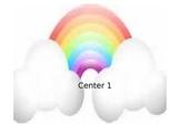 Center Names