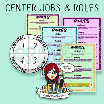Center Organization! Group Member Jobs and Roles