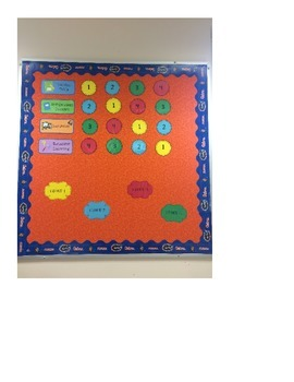 Center Rotation Board