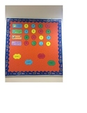 Center Rotation Board