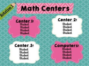 Center Rotation Board Display -ELA and Math EDITABLE