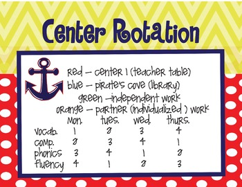 Pirate/Nautical Themed Center Rotation Chart
