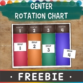 Center Rotation Chart Free
