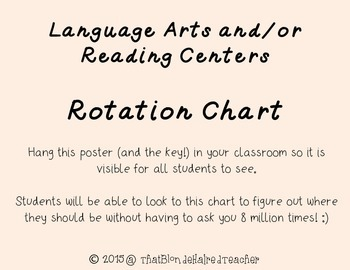 Center Rotation Chart {for Language Arts and/or Reading}