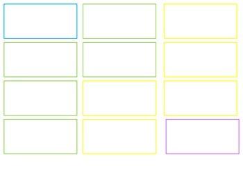 Center Rotation Organization Labels
