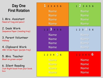 Center Rotation PowerPoint for Six Groups