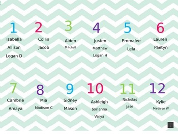 Center Rotation Schedule